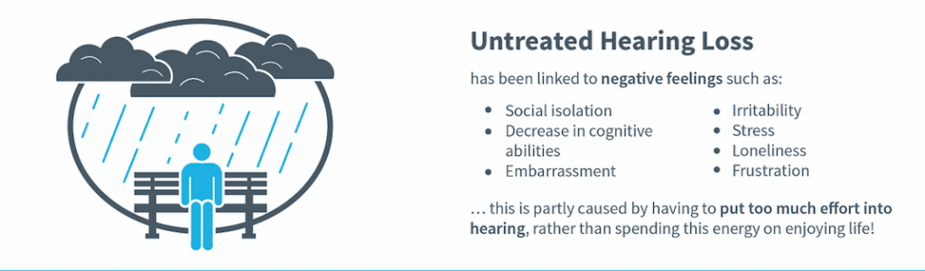 Sudden Onset Hearing Loss InfoGraphic 2